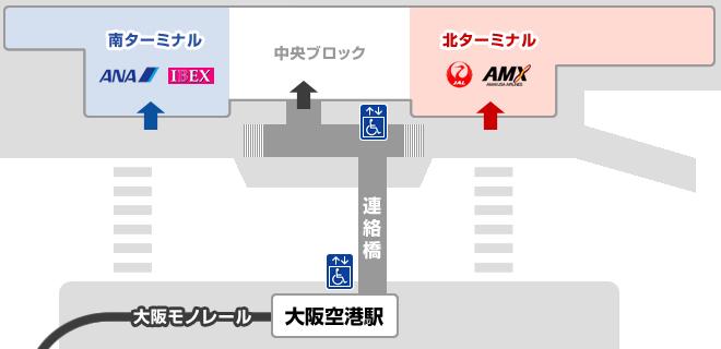 大阪空港駅から大阪国際空港