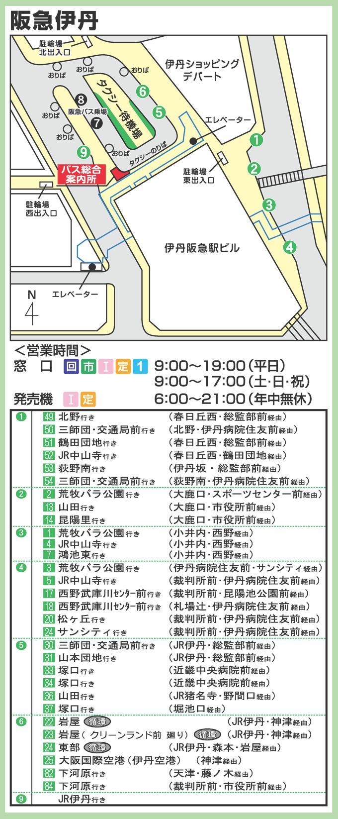 阪急伊丹駅より伊丹市バス