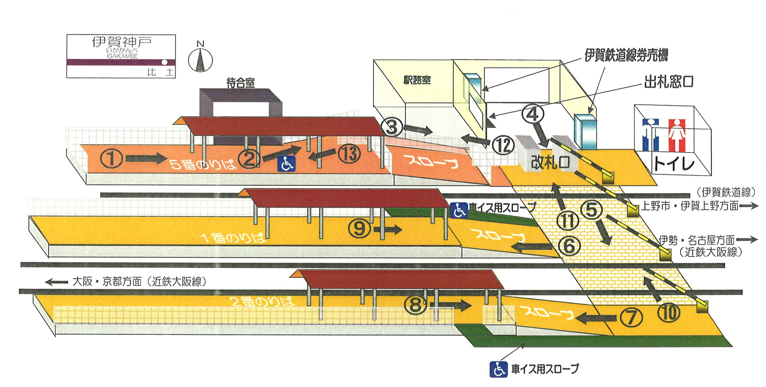 伊賀神戸駅で、伊賀鉄道に乗り換え