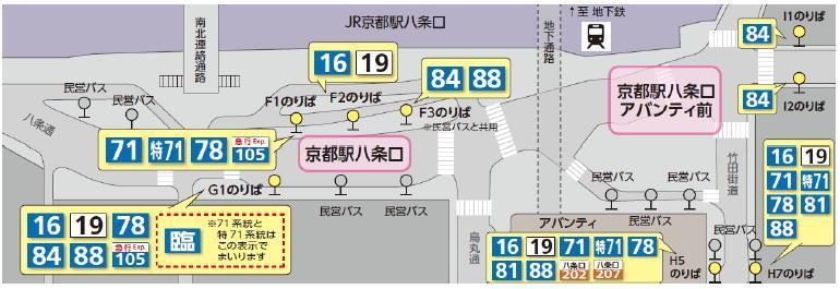 八条口 バス乗り場